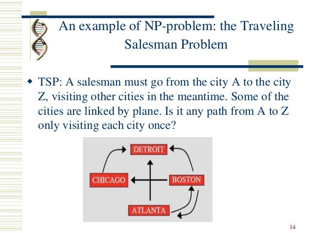 Polynomial Time Algorithm That Solve The Traveling Salesman Problem