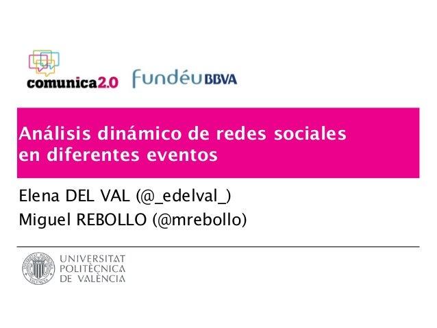 Análisis dinámico de redes sociales en diferentes eventos Elena DEL VAL (@_edelval_) Miguel REBOLLO (@mrebollo)
