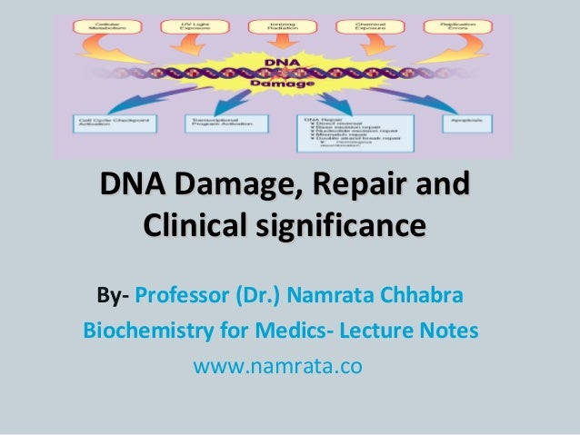 DNA Damage, Repair and Clinical significance By- Professor (Dr.) Namrata Chhabra Biochemistry for Medics- Lecture Notes ww...