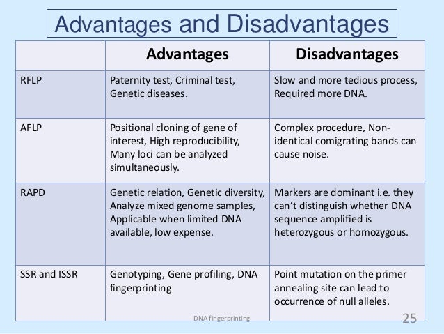 the advantages and disadvantages of non therapeutic