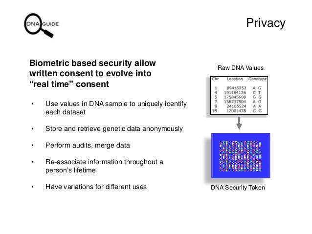 DNA Guide - Full Genome Molecular Diagnostics Platform Slide 3