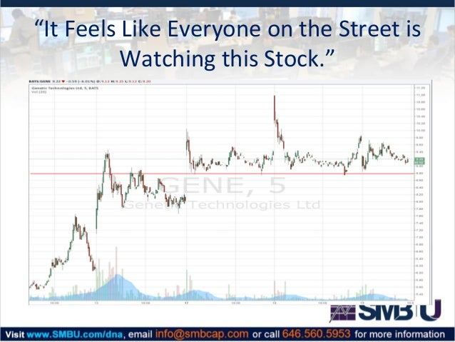 SMBU DNA of Successful Trading - March 16th 2015
