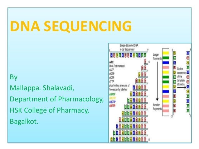 DNA SEQUENCINGByMallappa. Shalavadi,Department of Pharmacology,HSK College of Pharmacy,Bagalkot.