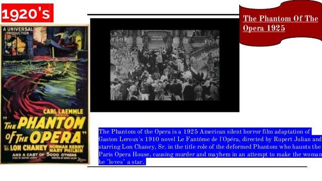 Horror movie history timeline
