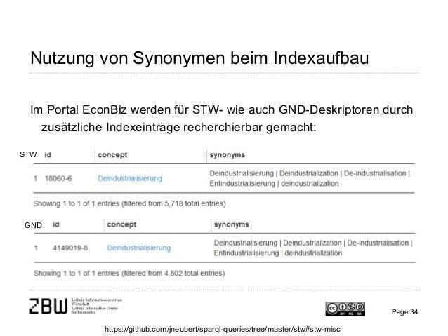 Nutzung von Synonymen beim Indexaufbau Page 34 Im Portal EconBiz werden für STW- wie auch GND-Deskriptoren durch zusätzlic...