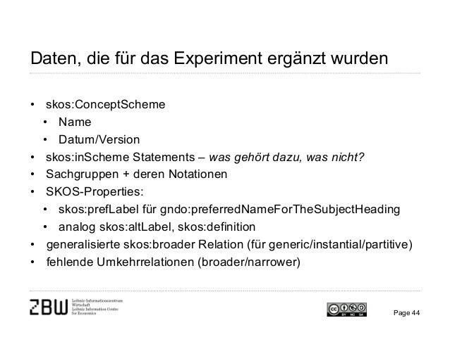 Daten, die für das Experiment ergänzt wurden • skos:ConceptScheme • Name • Datum/Version • skos:inScheme Statements – was ...