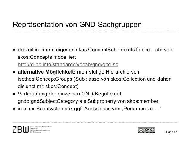 Repräsentation von GND Sachgruppen • derzeit in einem eigenen skos:ConceptScheme als flache Liste von skos:Concepts modell...