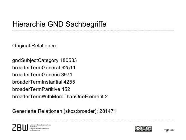 Hierarchie GND Sachbegriffe Original-Relationen: gndSubjectCategory 180583 broaderTermGeneral 92511 broaderTermGeneric 397...