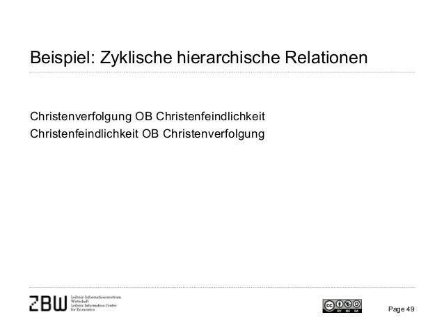 Beispiel: Zyklische hierarchische Relationen Christenverfolgung OB Christenfeindlichkeit Christenfeindlichkeit OB Christen...
