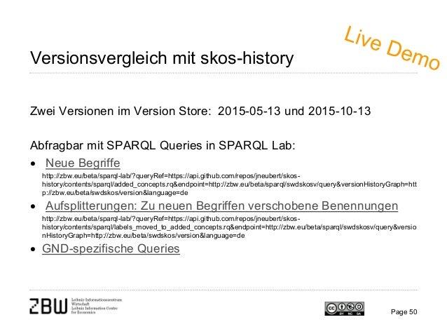 Versionsvergleich mit skos-history Page 50 Zwei Versionen im Version Store: 2015-05-13 und 2015-10-13 Abfragbar mit SPARQL...