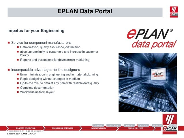 EPLAN - Efficient Engineering