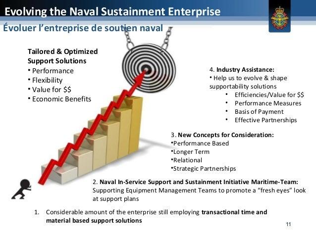 Department Of National Defence Mari Tech 2017 Presentation