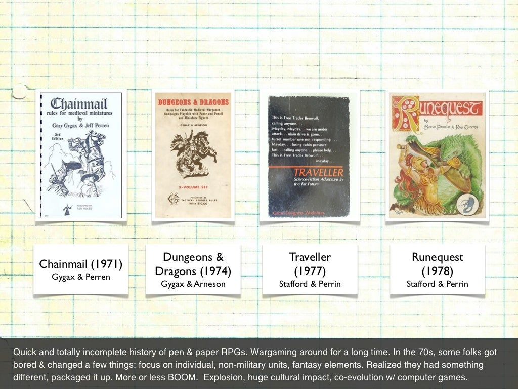 Dungeons & Traveller Runequest Chainmail