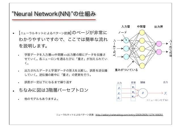 • [ニューラルネットによるパターン認識]のページが非常に わかりやすいですので、ここでは簡単な流れ を説明します。 • 学習データを入力層=>中間層=>出力層の順にデータを伝播さ せていく。各ニューロンを通るたびに「重さ」が加えられてい く。...
