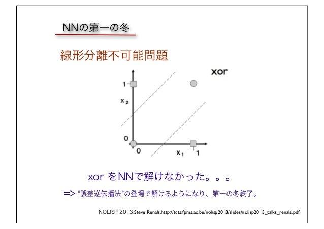 NNの第一の冬 NOLISP 2013,Steve Renals,http://tcts.fpms.ac.be/nolisp2013/slides/nolisp2013_talks_renals.pdf 線形分離不可能問題 xor をNNで解け...