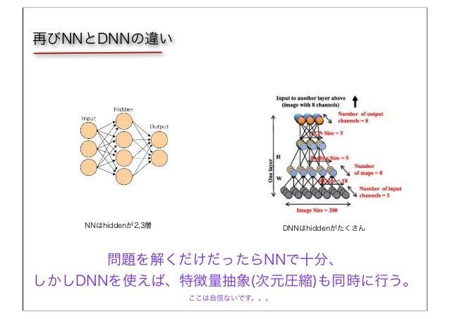 NNはhiddenが2,3層 DNNはhiddenがたくさん 再びNNとDNNの違い 問題を解くだけだったらNNで十分、 しかしDNNを使えば、特徴量抽象(次元圧縮)も同時に行う。 ここは自信ないです。。。