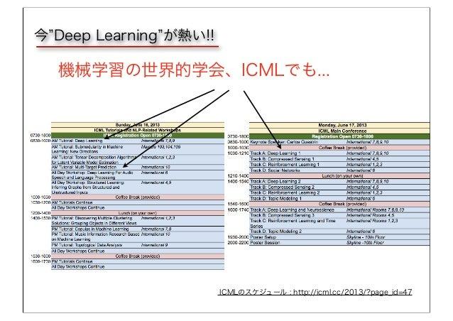 ICMLのスケジュール : http://icml.cc/2013/?page_id=47 機械学習の世界的学会、ICMLでも... 今 Deep Learning が熱い!!