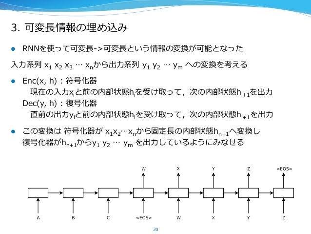 3. 可変⻑⾧長情報の埋め込み l RNNを使って可変⻑⾧長-‐‑‒>可変⻑⾧長という情報の変換が可能となった ⼊入⼒力力系列列 x1 x2 x3 … xnから出⼒力力系列列 y1 y2 … ym への変換を考える l...