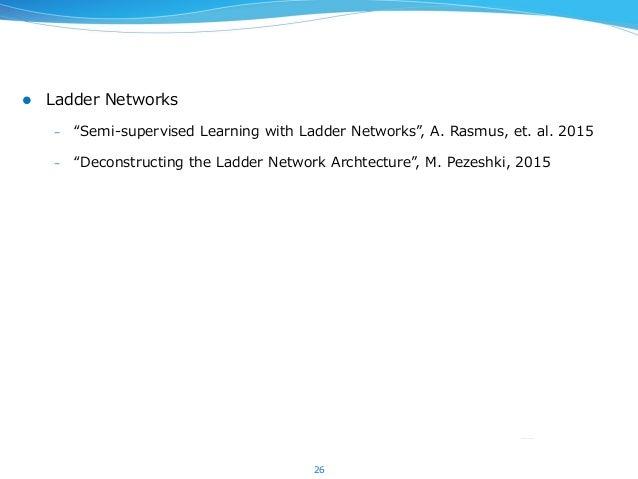 """l Ladder Networks – """"Semi-‐‑‒supervised Learning with Ladder Networks"""", A. Rasmus, et. al. 2015 – """"Deconstru..."""