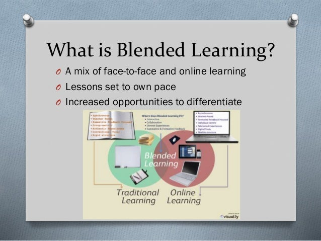Blended learning powerpoint the blended learning model by desiree noland 2 toneelgroepblik Choice Image