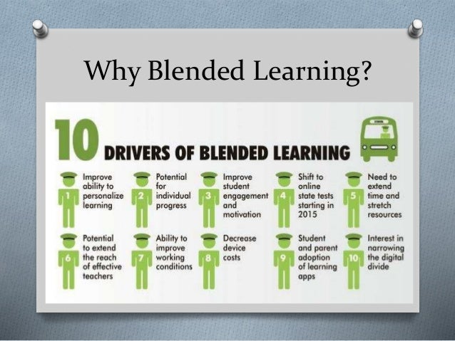 Usdgus  Surprising Blended Learning Powerpoint With Luxury Why Blended Learning With Awesome Windows Office Powerpoint Also Powerpoint For Dummies  In Addition How To Make Nice Powerpoint Slides And Microsoft Producer For Powerpoint  As Well As Free Winter Powerpoint Backgrounds Additionally Converter Powerpoint To Pdf From Slidesharenet With Usdgus  Luxury Blended Learning Powerpoint With Awesome Why Blended Learning And Surprising Windows Office Powerpoint Also Powerpoint For Dummies  In Addition How To Make Nice Powerpoint Slides From Slidesharenet
