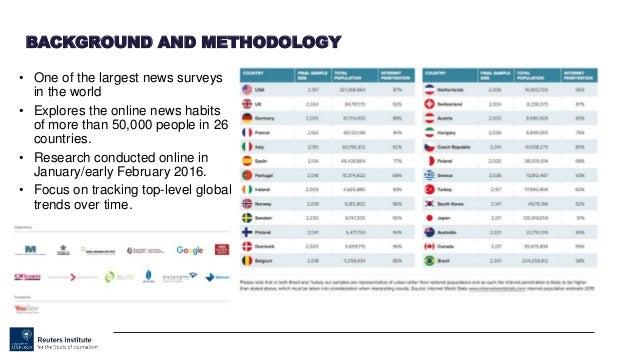 Digital News Report 2016 Slide 3