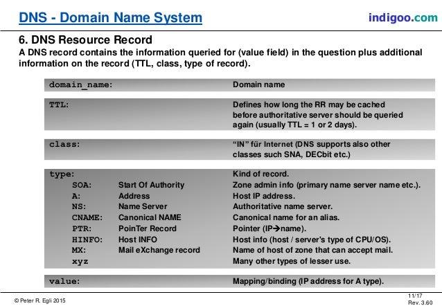 © Peter R. Egli 2015 11/17 Rev. 3.60 DNS - Domain Name System indigoo.com 6. DNS Resource Record A DNS record contains the...