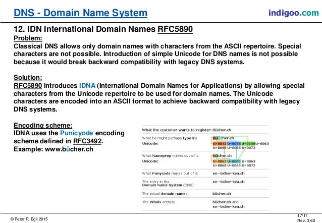 © Peter R. Egli 2015 17/17 Rev. 3.60 DNS - Domain Name System indigoo.com 12. IDN International Domain Names RFC5890 Probl...