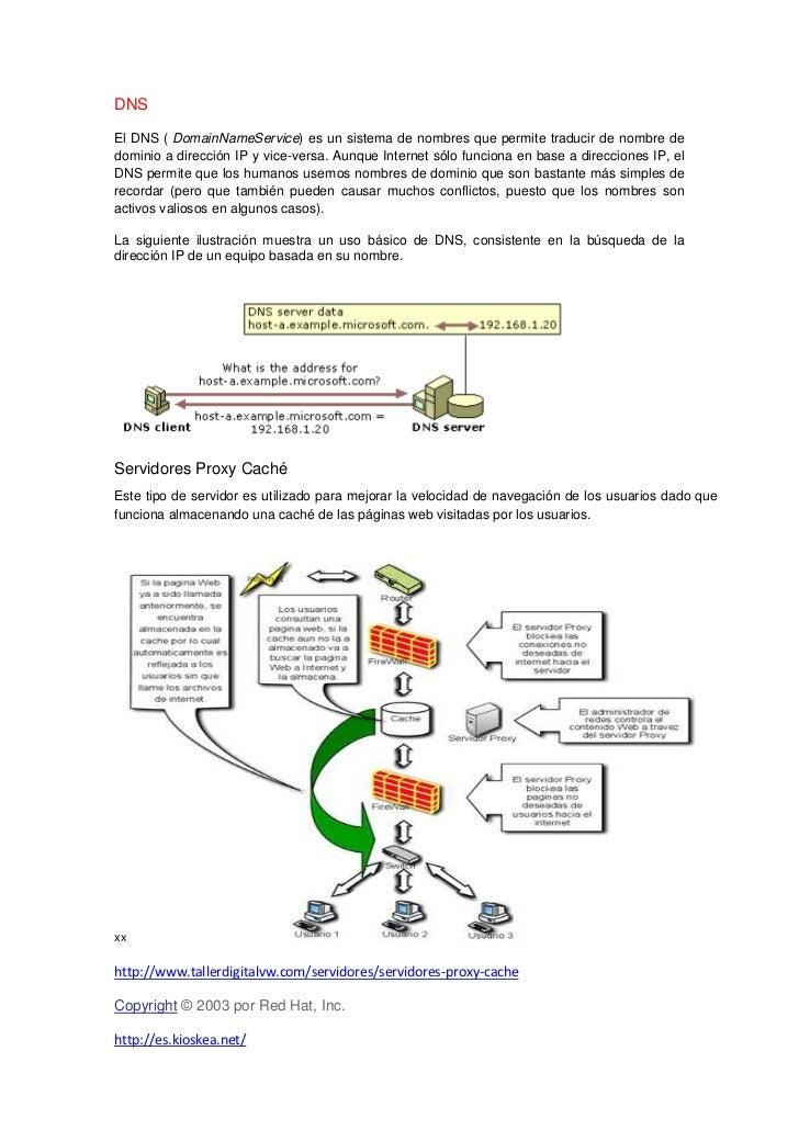 DNSEl DNS ( DomainNameService) es un sistema de nombres que permite traducir de nombre dedominio a dirección IP y vice-ver...