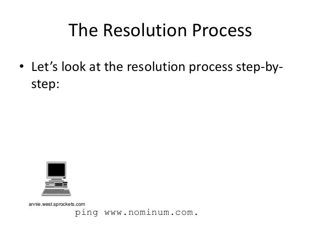 ping www.nominum.com. The Resolution Process • Let's look at the resolution process step-by- step: annie.west.sprockets.com