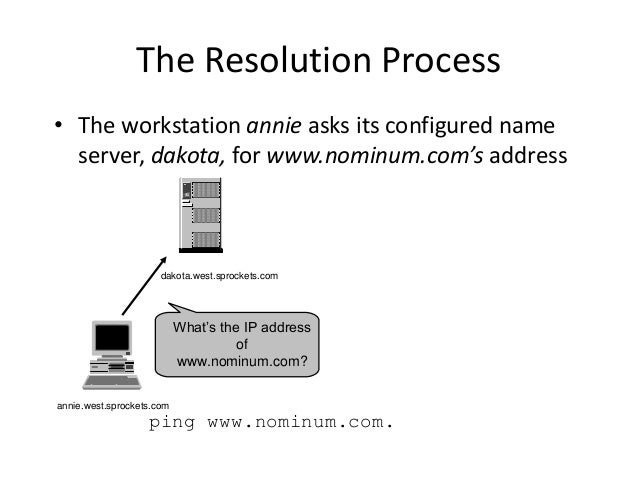 What's the IP address of www.nominum.com? The Resolution Process • The workstation annie asks its configured name server, ...