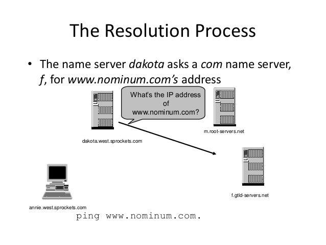 The Resolution Process • The name server dakota asks a com name server, f, for www.nominum.com's address ping www.nominum....