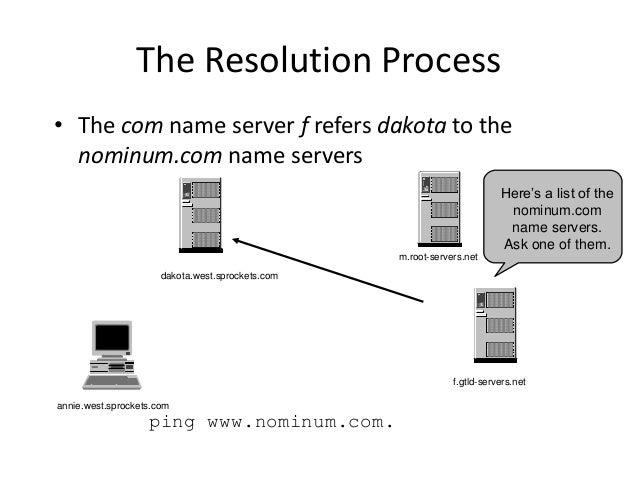 The Resolution Process • The com name server f refers dakota to the nominum.com name servers ping www.nominum.com. annie.w...
