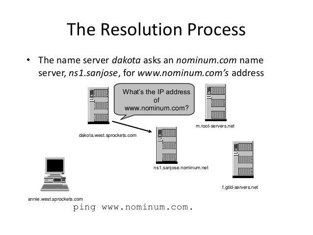 The Resolution Process • The name server dakota asks an nominum.com name server, ns1.sanjose, for www.nominum.com's addres...