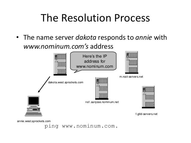Here's the IP address for www.nominum.com The Resolution Process • The name server dakota responds to annie with www.nomin...