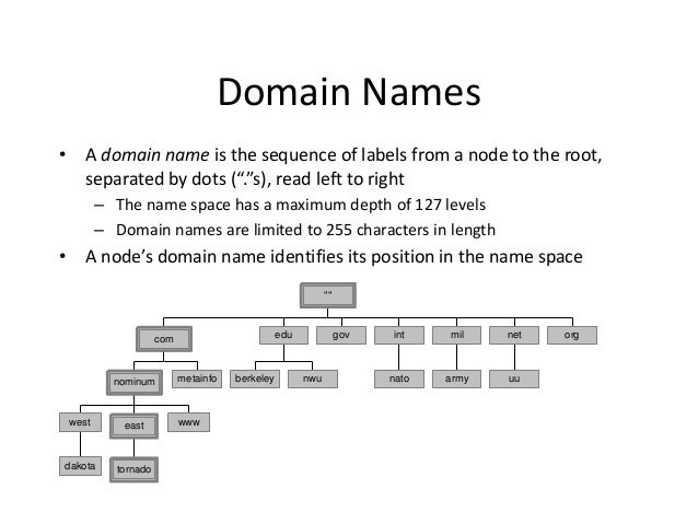 """Domain Names • A domain name is the sequence of labels from a node to the root, separated by dots ("""".""""s), read left to rig..."""