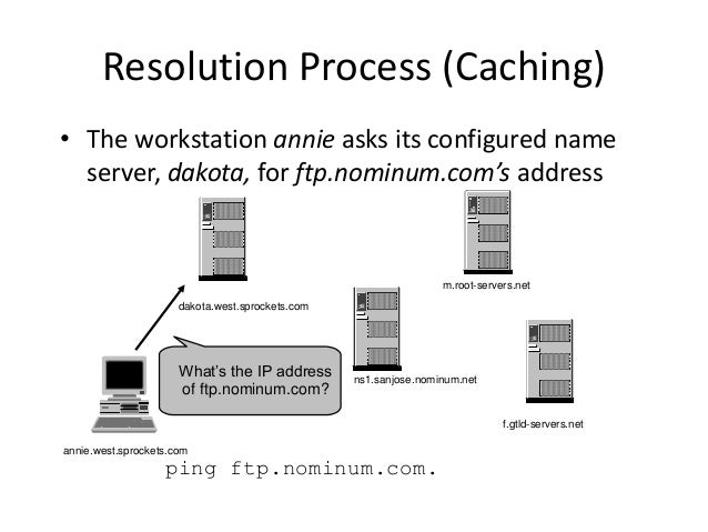 ping ftp.nominum.com. What's the IP address of ftp.nominum.com? Resolution Process (Caching) • The workstation annie asks ...