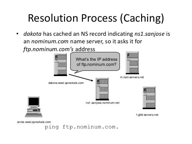 ping ftp.nominum.com. What's the IP address of ftp.nominum.com? Resolution Process (Caching) • dakota has cached an NS rec...