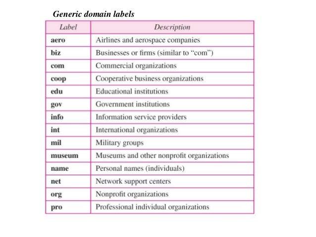 Generic domain labels