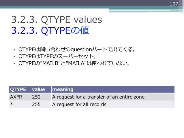 """1073.2.3. QTYPE values3.2.3. QTYPEの値    • QTYPEは問い合わせのquestionパートで出てくる。    • QTYPEはTYPEのスーパーセット。    • QTYPEの""""MAILB""""と..."""