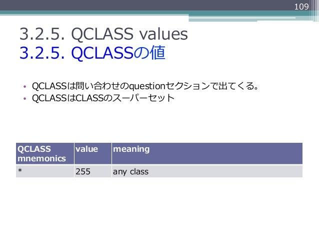 1093.2.5. QCLASS values3.2.5. QCLASSの値    • QCLASSは問い合わせのquestionセクションで出てくる。    • QCLASSはCLASSのスーパーセットQCLASS      val...