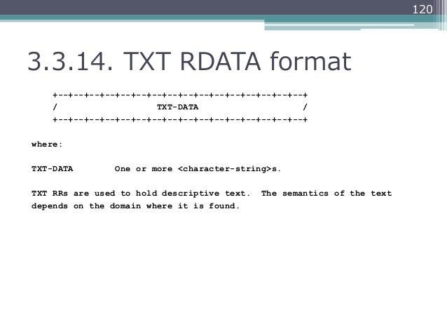 1203.3.14. TXT RDATA format    +--+--+--+--+--+--+--+--+--+--+--+--+--+--+--+--+    /                   TXT-DATA       ...