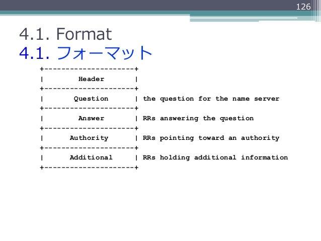 1264.1. Format4.1. フォーマット +---------------------+          Header         +---------------------+         Question      ...