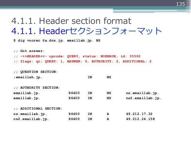 1354.1.1. Header section format4.1.1. Headerセクションフォーマット$ dig +norec @a.dns.jp. emaillab.jp. NS;; Got answer:;; ->>HEAD...