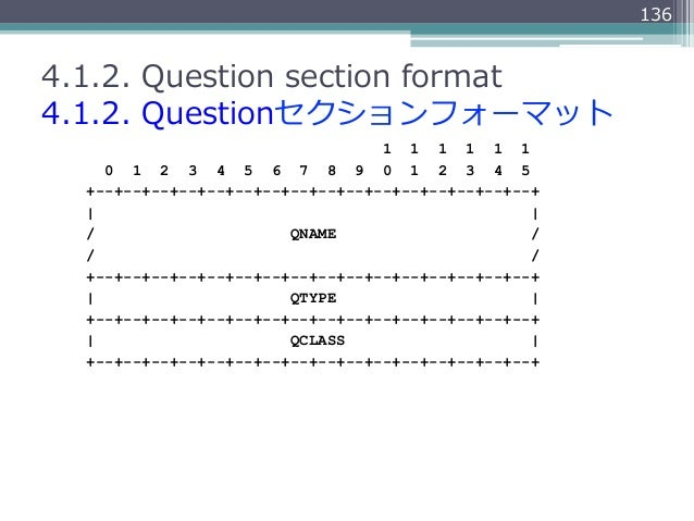 1364.1.2. Question section format4.1.2. Questionセクションフォーマット                                  1 1 1 1 1 1    0 1 2 3 4 ...