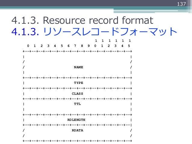 1374.1.3. Resource record format4.1.3. リソースレコードフォーマット                                     1 1 1 1 1 1         0 1 2 ...
