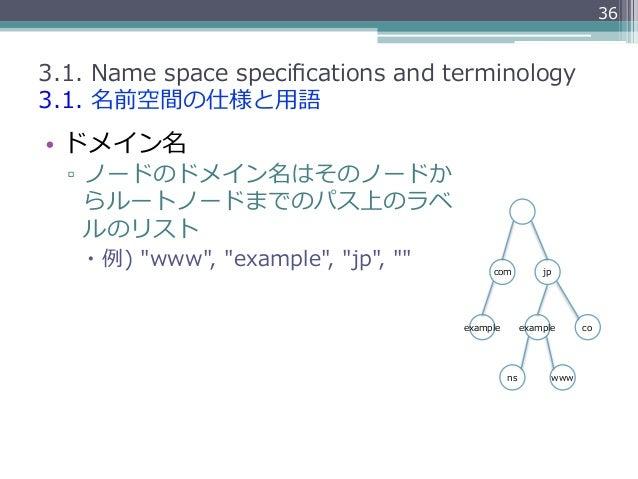 363.1. Name space specifications and terminology3.1. 名前空間の仕様と⽤用語• ドメイン名  ▫ ノードのドメイン名はそのノードか     らルートノードまでのパス上のラベ   ...