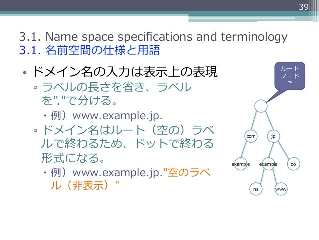 393.1. Name space specifications and terminology3.1. 名前空間の仕様と⽤用語• ドメイン名の⼊入⼒力力は表⽰示上の表現                               ...