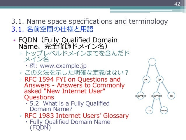 423.1. Name space specifications and terminology3.1. 名前空間の仕様と⽤用語• FQDN(Fully Qualified Domain    Name、完全修飾ドメイン名)  ...