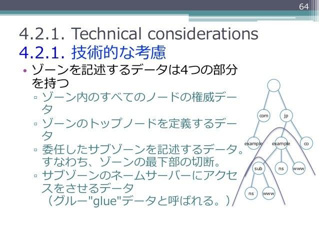 644.2.1. Technical considerations4.2.1. 技術的な考慮• ゾーンを記述するデータは4つの部分   を持つ ▫ ゾーン内のすべてのノードの権威デー    タ                     ...